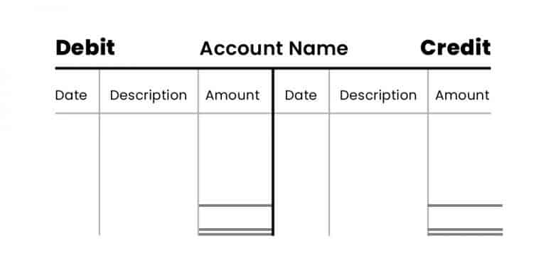 Example of a T-account in accounting General Ledger